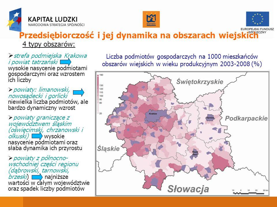 Przedsiębiorczość i jej dynamika na obszarach wiejskich Liczba podmiotów gospodarczych na 1000 mieszkańców obszarów wiejskich w wieku produkcyjnym 200