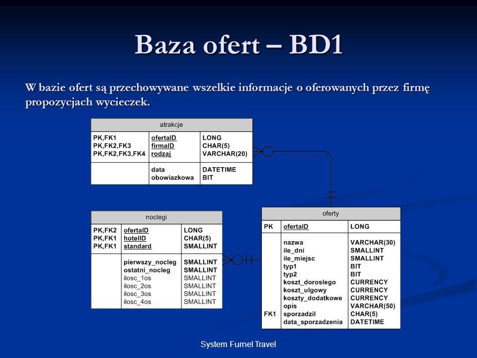 System Furnel Travel Baza ofert – BD1 W bazie ofert są przechowywane wszelkie informacje o oferowanych przez firmę propozycjach wycieczek.