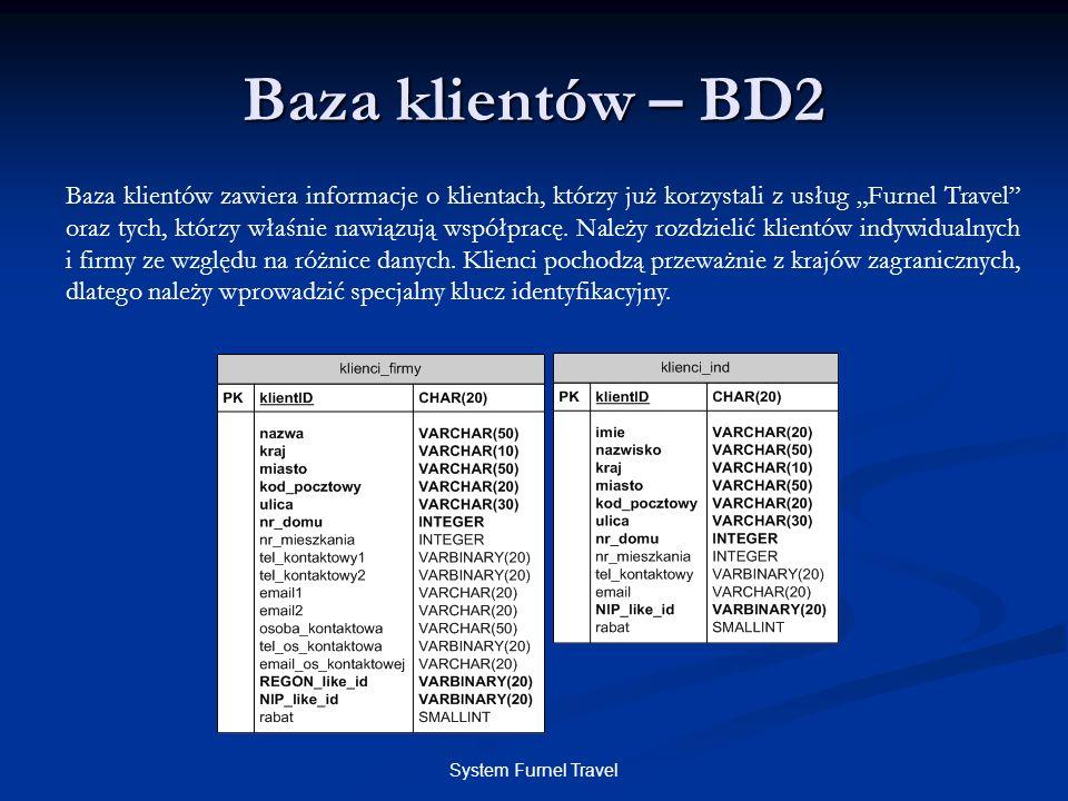 System Furnel Travel Baza klientów – BD2 Baza klientów zawiera informacje o klientach, którzy już korzystali z usług Furnel Travel oraz tych, którzy w