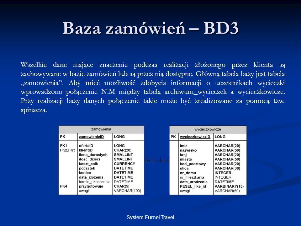 System Furnel Travel Baza zamówień – BD3 Wszelkie dane mające znaczenie podczas realizacji złożonego przez klienta są zachowywane w bazie zamówień lub