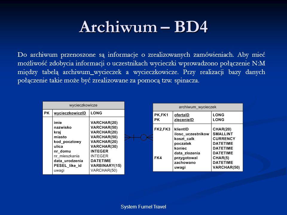 System Furnel Travel Archiwum – BD4 Do archiwum przenoszone są informacje o zrealizowanych zamówieniach. Aby mieć możliwość zdobycia informacji o ucze