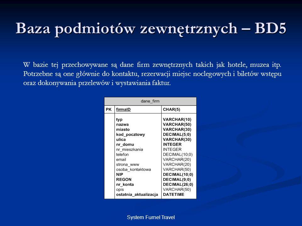 System Furnel Travel Baza podmiotów zewnętrznych – BD5 W bazie tej przechowywane są dane firm zewnętrznych takich jak hotele, muzea itp. Potrzebne są