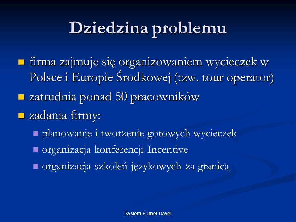 System Furnel Travel Dziedzina problemu firma zajmuje się organizowaniem wycieczek w Polsce i Europie Środkowej (tzw. tour operator) firma zajmuje się