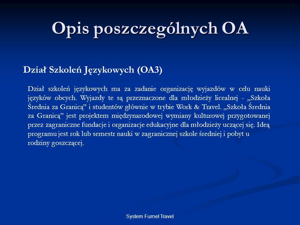 System Furnel Travel Opis poszczególnych OA Dział Szkoleń Językowych (OA3) Dział szkoleń językowych ma za zadanie organizację wyjazdów w celu nauki ję