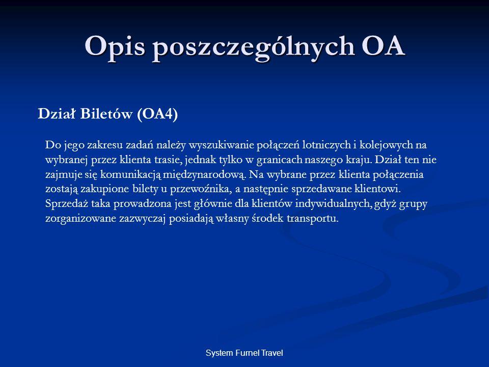 System Furnel Travel Opis poszczególnych OA Dział Biletów (OA4) Do jego zakresu zadań należy wyszukiwanie połączeń lotniczych i kolejowych na wybranej