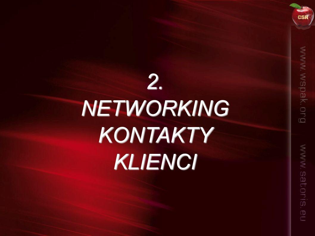 2. NETWORKING KONTAKTY KLIENCI
