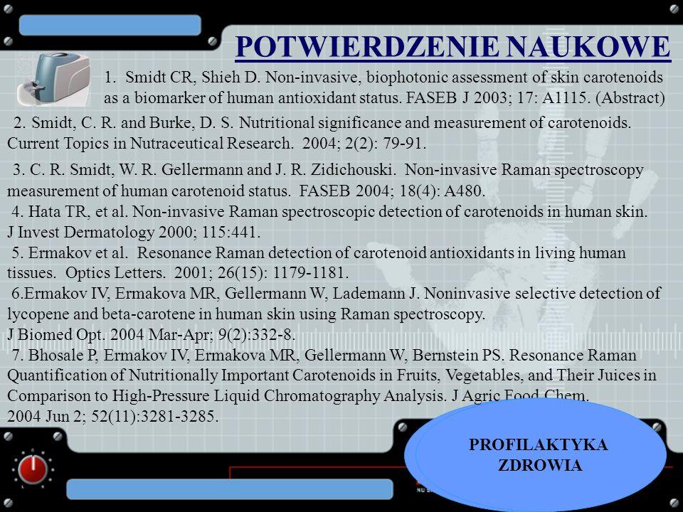 POTWIERDZENIE NAUKOWE 1. Smidt CR, Shieh D. Non-invasive, biophotonic assessment of skin carotenoids as a biomarker of human antioxidant status. FASEB