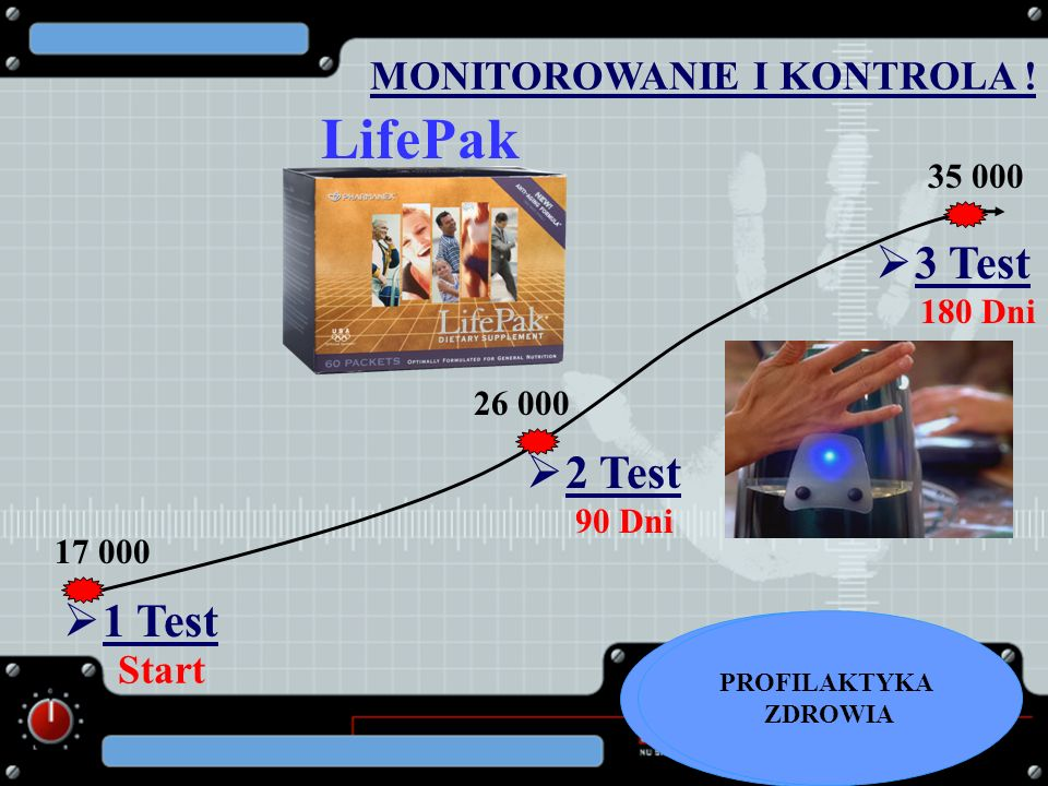 LifePak 17 000 26 000 35 000 1 Test 3 Test 2 Test Start 90 Dni 180 Dni MONITOROWANIE I KONTROLA ! PROFILAKTYKA ZDROWIA