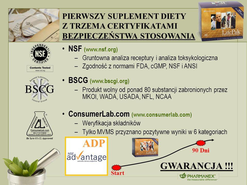 PIERWSZY SUPLEMENT DIETY Z TRZEMA CERTYFIKATAMI BEZPIECZEŃSTWA STOSOWANIA NSF (www.nsf.org) –Gruntowna analiza receptury i analiza toksykologiczna –Zg