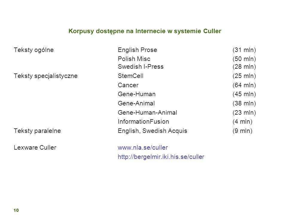 10 Korpusy dostępne na Internecie w systemie Culler Teksty ogólneEnglish Prose(31 mln) Polish Misc(50 mln) Swedish I-Press(28 mln) Teksty specjalistyc