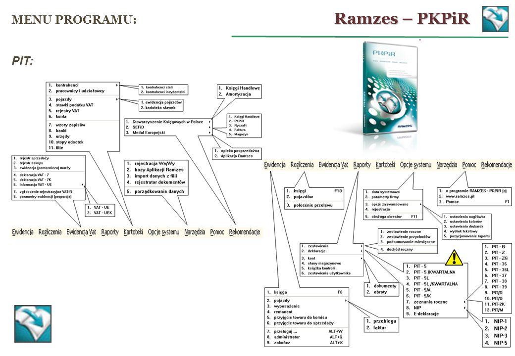 PIT: Ramzes – PKPiR MENU PROGRAMU:
