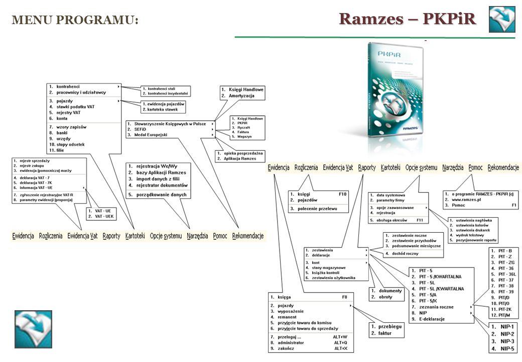 Ramzes – PKPiR MENU PROGRAMU:
