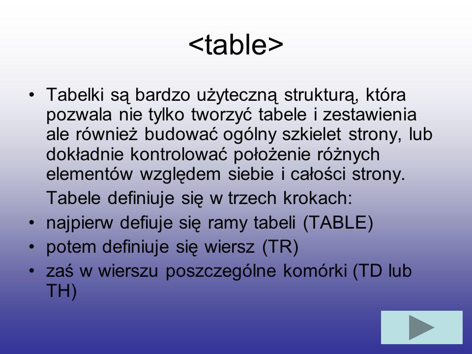 AUTOR Autorem tej skromnej prezentacji jest Ireneusz Połeć.