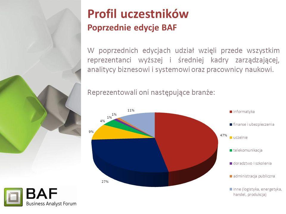 Profil uczestników Poprzednie edycje BAF W poprzednich edycjach udział wzięli przede wszystkim reprezentanci wyższej i średniej kadry zarządzającej, analitycy biznesowi i systemowi oraz pracownicy naukowi.