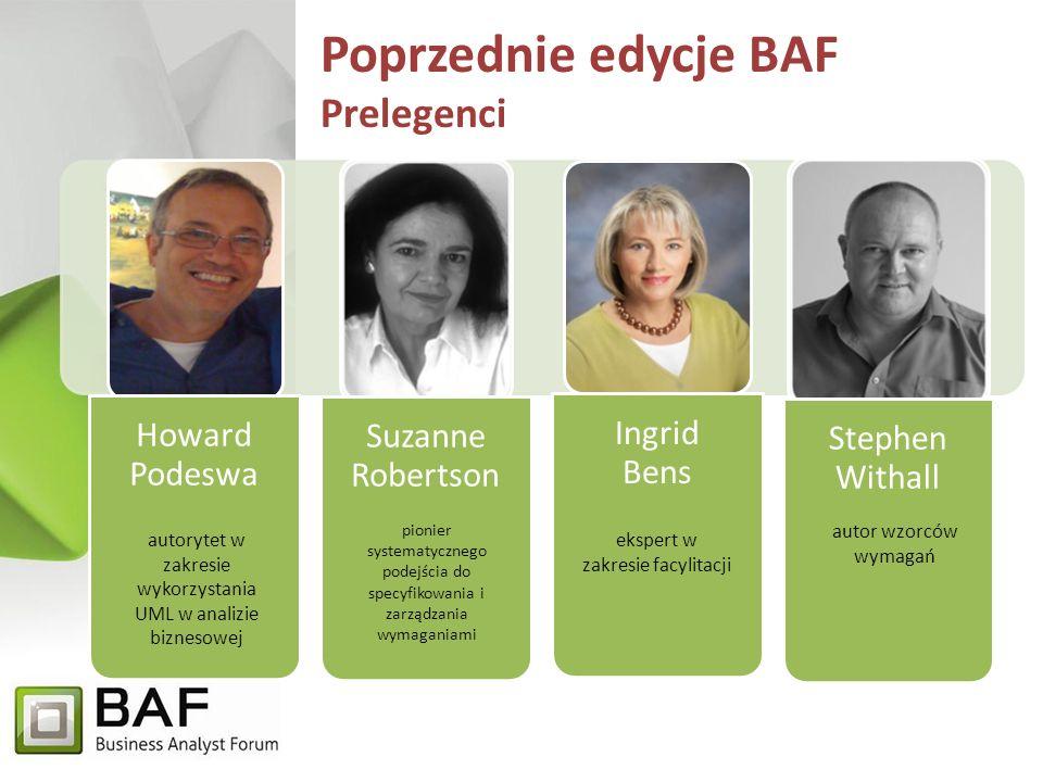 Poprzednie edycje BAF Prelegenci Howard Podeswa Suzanne Robertson Ingrid Bens Stephen Withall pionier systematycznego podejścia do specyfikowania i zarządzania wymaganiami autor wzorców wymagań ekspert w zakresie facylitacji autorytet w zakresie wykorzystania UML w analizie biznesowej