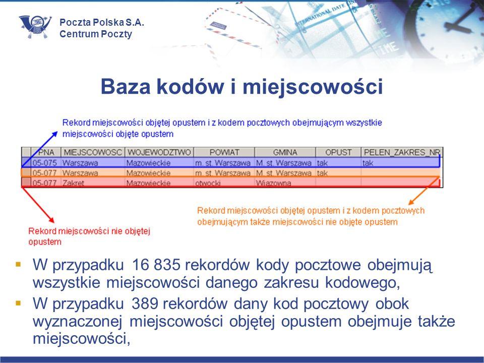 Poczta Polska S.A. Centrum Poczty Baza kodów i miejscowości W przypadku 16 835 rekordów kody pocztowe obejmują wszystkie miejscowości danego zakresu k