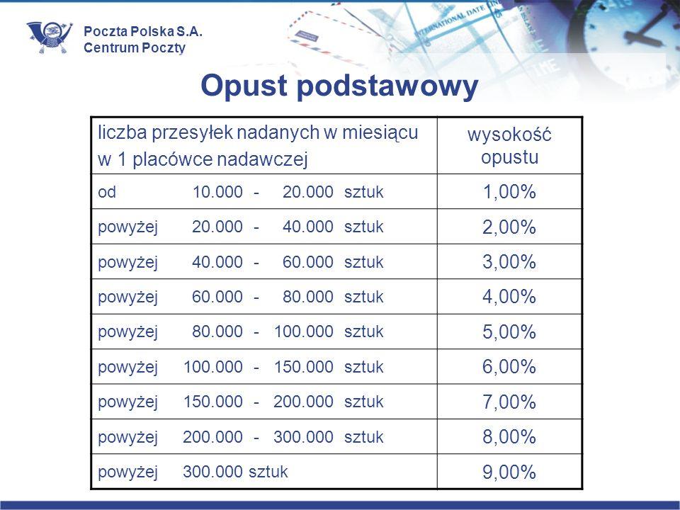 Poczta Polska S.A. Centrum Poczty Opust podstawowy liczba przesyłek nadanych w miesiącu w 1 placówce nadawczej wysokość opustu od 10.000 - 20.000 sztu
