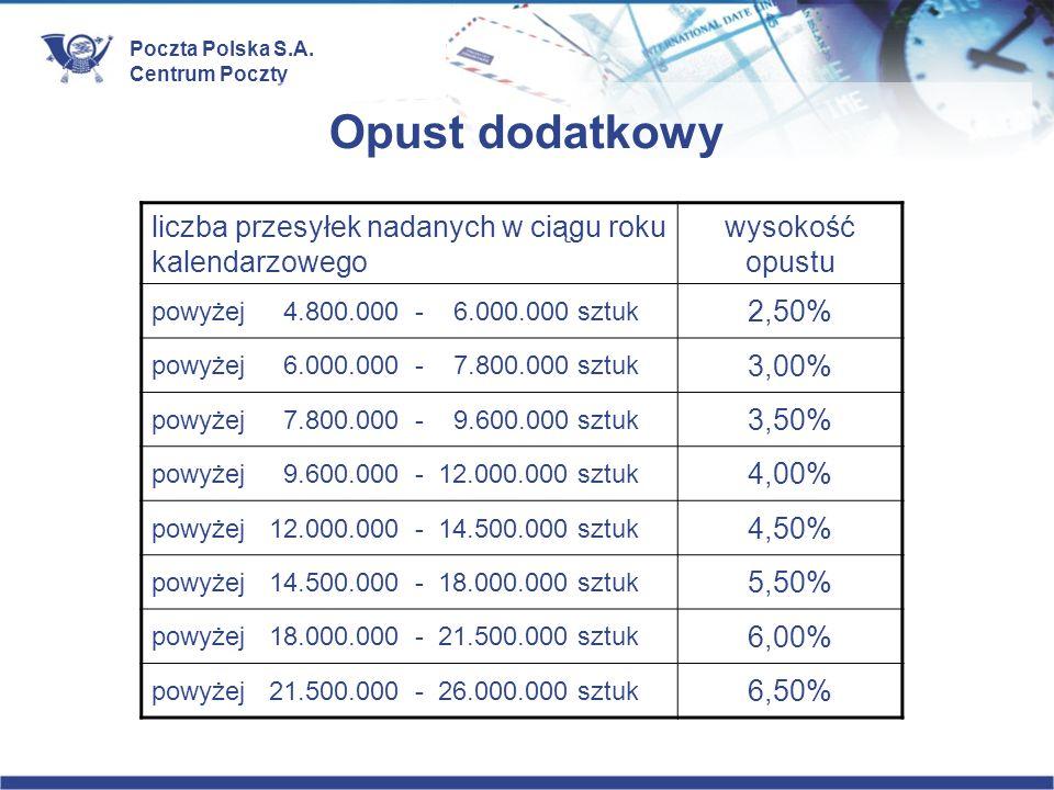 Poczta Polska S.A. Centrum Poczty Opust dodatkowy liczba przesyłek nadanych w ciągu roku kalendarzowego wysokość opustu powyżej 4.800.000 - 6.000.000