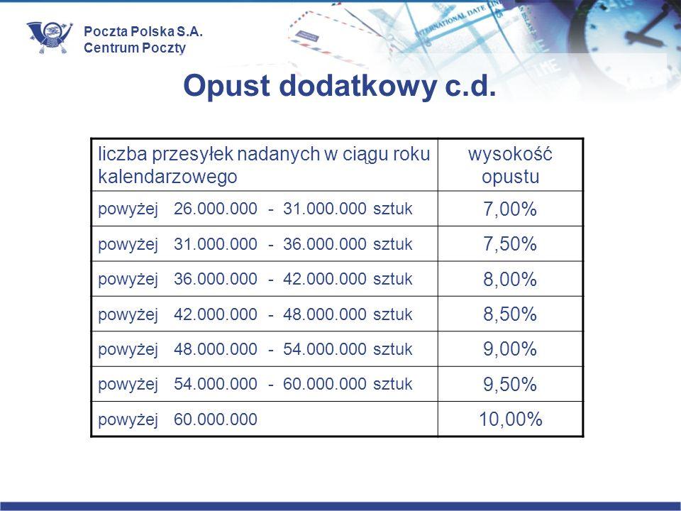 Poczta Polska S.A. Centrum Poczty Opust dodatkowy c.d. liczba przesyłek nadanych w ciągu roku kalendarzowego wysokość opustu powyżej 26.000.000 - 31.0