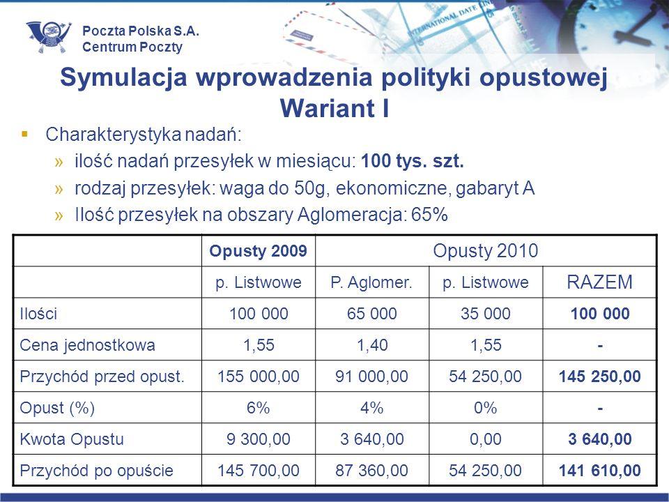 Poczta Polska S.A. Centrum Poczty Symulacja wprowadzenia polityki opustowej Wariant I Charakterystyka nadań: »ilość nadań przesyłek w miesiącu: 100 ty
