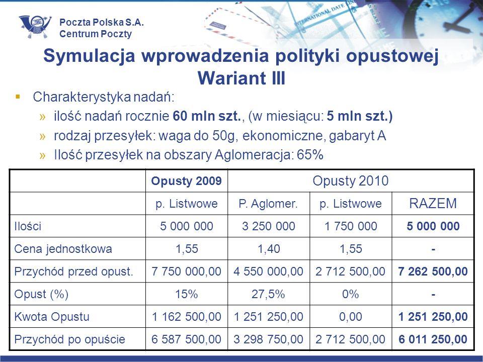Poczta Polska S.A. Centrum Poczty Symulacja wprowadzenia polityki opustowej Wariant III Charakterystyka nadań: »ilość nadań rocznie 60 mln szt., (w mi