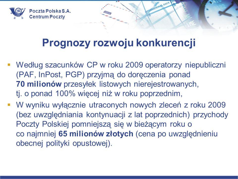 Poczta Polska S.A. Centrum Poczty Prognozy rozwoju konkurencji Według szacunków CP w roku 2009 operatorzy niepubliczni (PAF, InPost, PGP) przyjmą do d