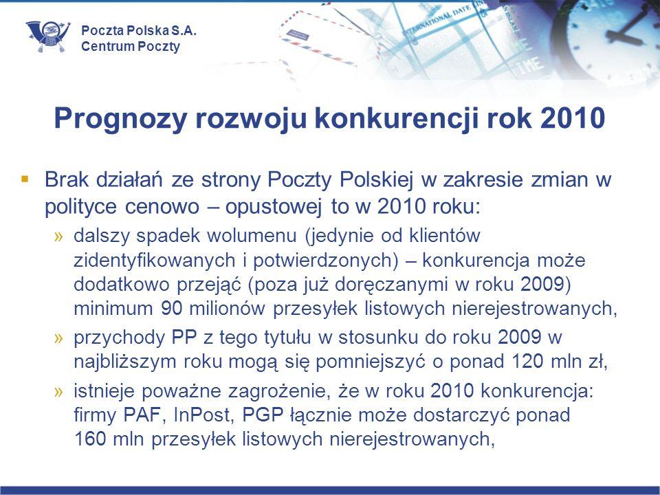 Poczta Polska S.A. Centrum Poczty Prognozy rozwoju konkurencji rok 2010 Brak działań ze strony Poczty Polskiej w zakresie zmian w polityce cenowo – op