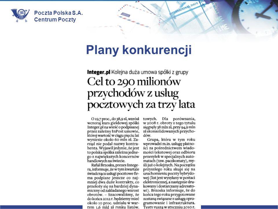 Poczta Polska S.A. Centrum Poczty Plany konkurencji