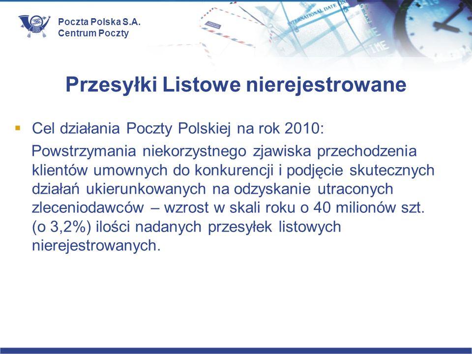 Poczta Polska S.A. Centrum Poczty Przesyłki Listowe nierejestrowane Cel działania Poczty Polskiej na rok 2010: Powstrzymania niekorzystnego zjawiska p