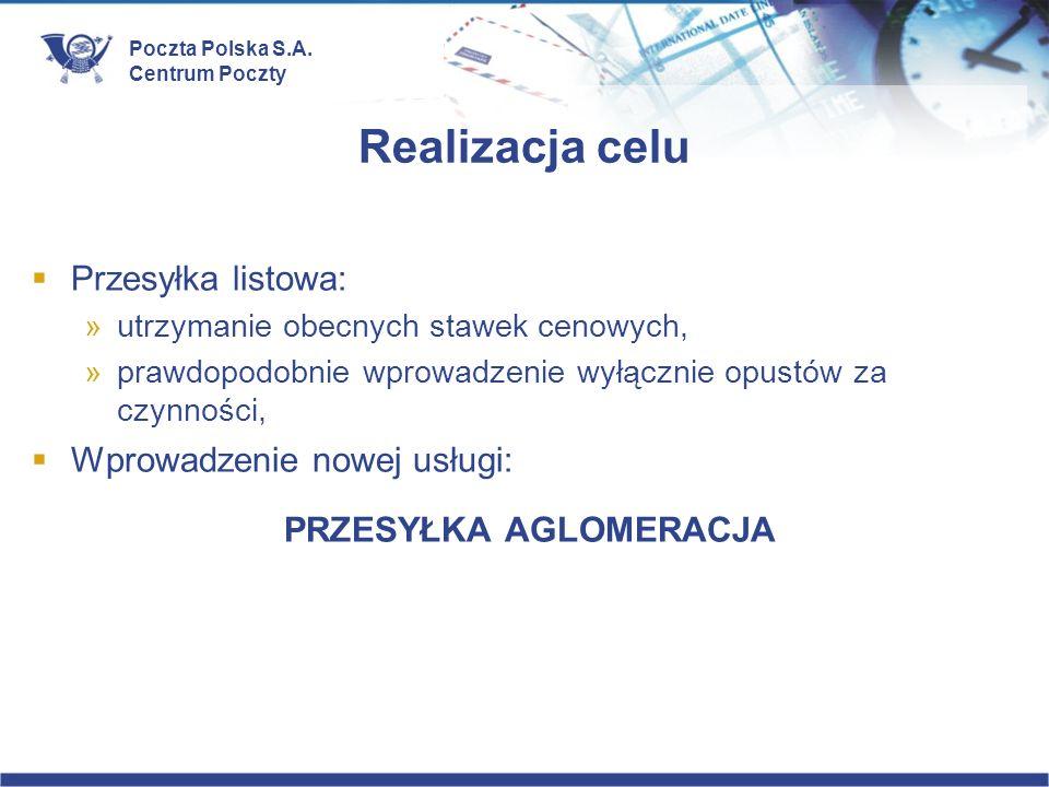 Poczta Polska S.A. Centrum Poczty Realizacja celu Przesyłka listowa: »utrzymanie obecnych stawek cenowych, »prawdopodobnie wprowadzenie wyłącznie opus