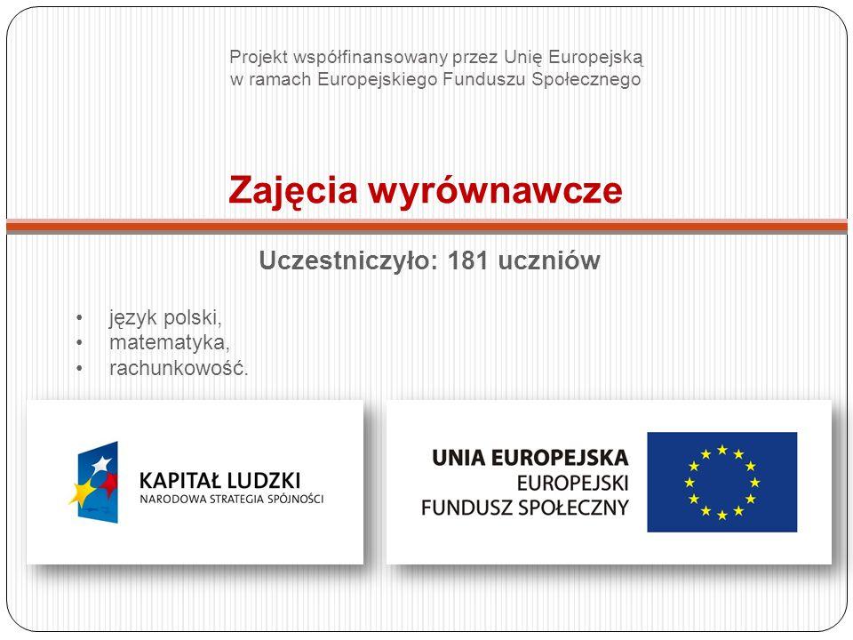 Zajęcia wyrównawcze Uczestniczyło: 181 uczniów język polski, matematyka, rachunkowość.