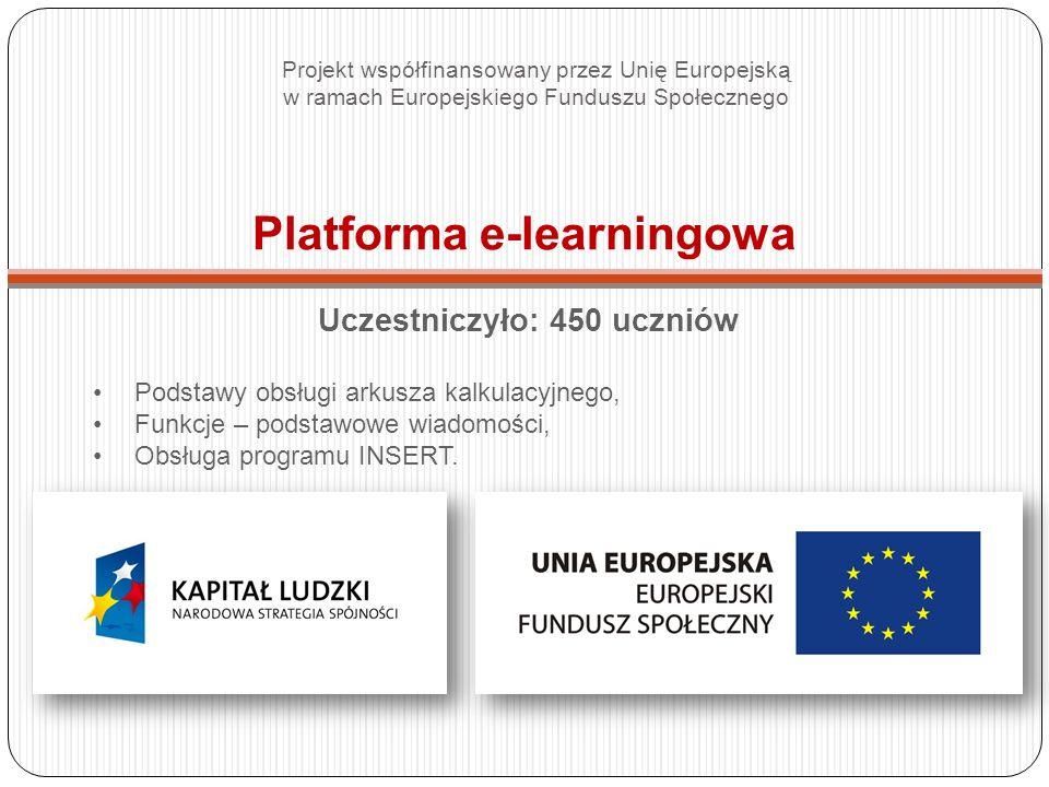 Platforma e-learningowa Uczestniczyło: 450 uczniów Podstawy obsługi arkusza kalkulacyjnego, Funkcje – podstawowe wiadomości, Obsługa programu INSERT.
