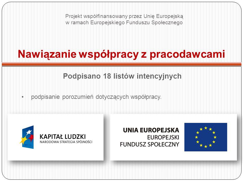 Nawiązanie współpracy z pracodawcami Podpisano 18 listów intencyjnych podpisanie porozumień dotyczących współpracy.