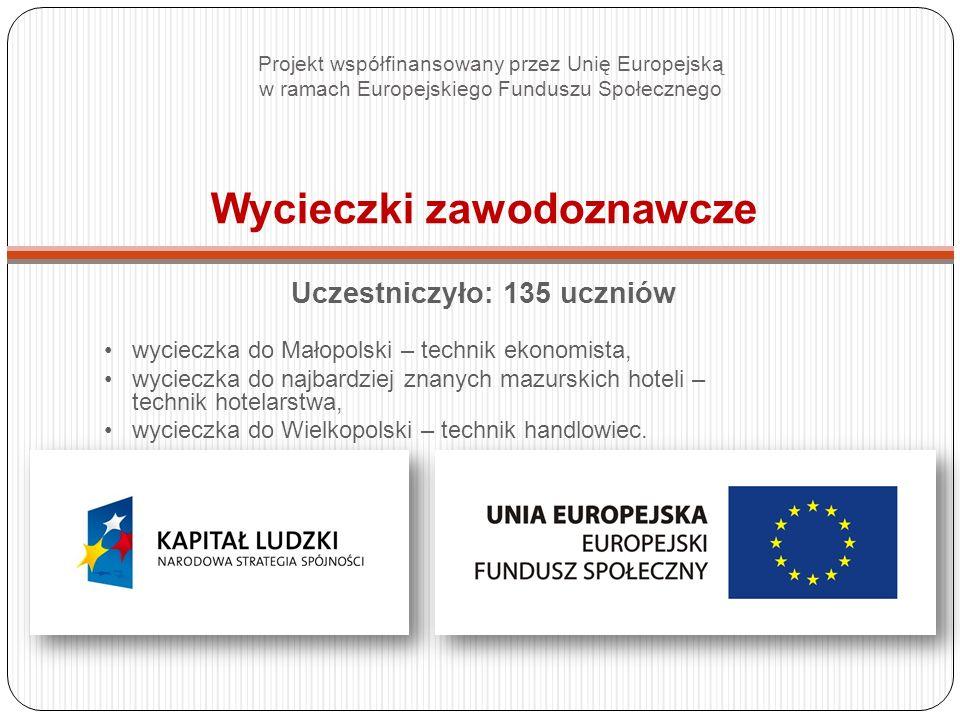 Wycieczki zawodoznawcze Uczestniczyło: 135 uczniów wycieczka do Małopolski – technik ekonomista, wycieczka do najbardziej znanych mazurskich hoteli – technik hotelarstwa, wycieczka do Wielkopolski – technik handlowiec.