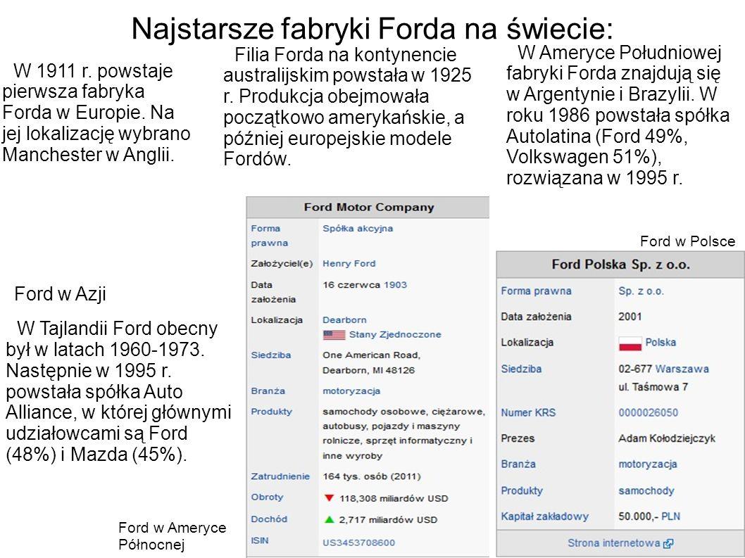 Najstarsze fabryki Forda na świecie: W 1911 r. powstaje pierwsza fabryka Forda w Europie. Na jej lokalizację wybrano Manchester w Anglii. Filia Forda