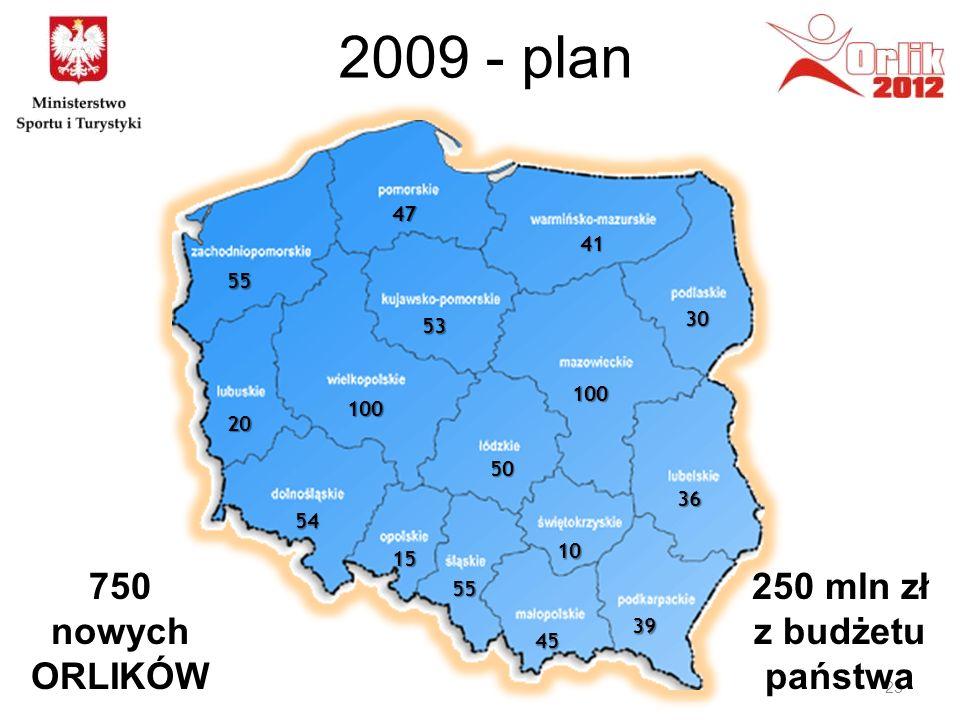 55 54 53 36 20 50 45 100 15 39 30 47 55 10 41 100 23 750 nowych ORLIKÓW 2009 - plan 250 mln zł z budżetu państwa