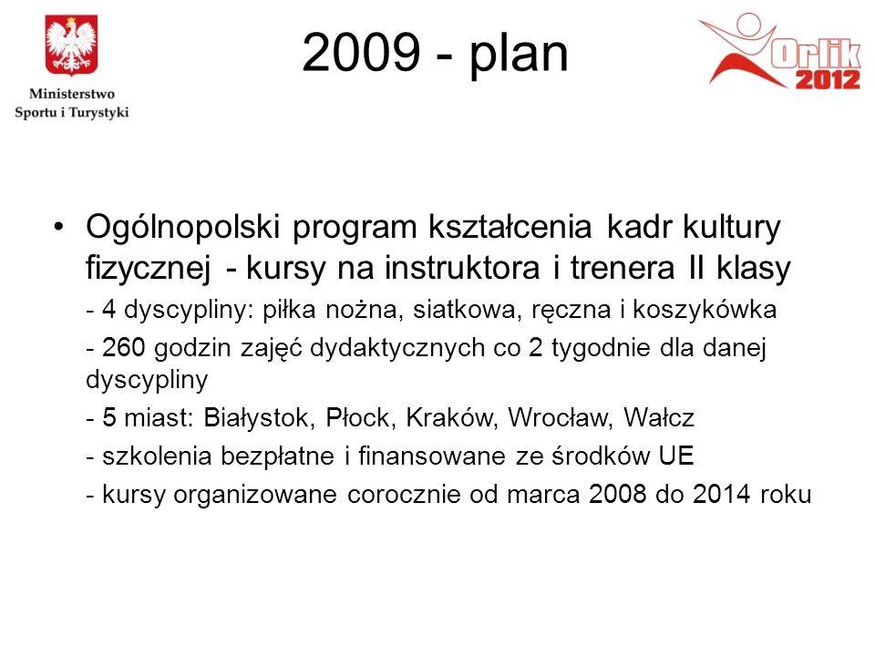2009 - plan Ogólnopolski program kształcenia kadr kultury fizycznej - kursy na instruktora i trenera II klasy - 4 dyscypliny: piłka nożna, siatkowa, ręczna i koszykówka - 260 godzin zajęć dydaktycznych co 2 tygodnie dla danej dyscypliny - 5 miast: Białystok, Płock, Kraków, Wrocław, Wałcz - szkolenia bezpłatne i finansowane ze środków UE - kursy organizowane corocznie od marca 2008 do 2014 roku