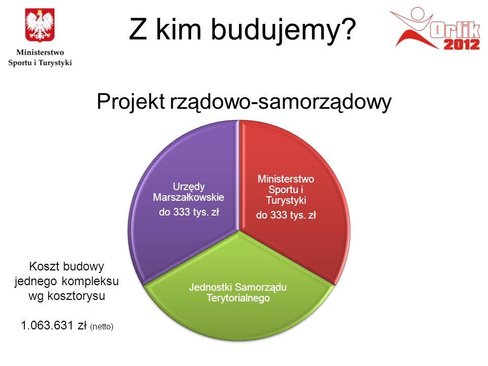 Z kim budujemy. Projekt rządowo-samorządowy Ministerstwo Sportu i Turystyki do 333 tys.