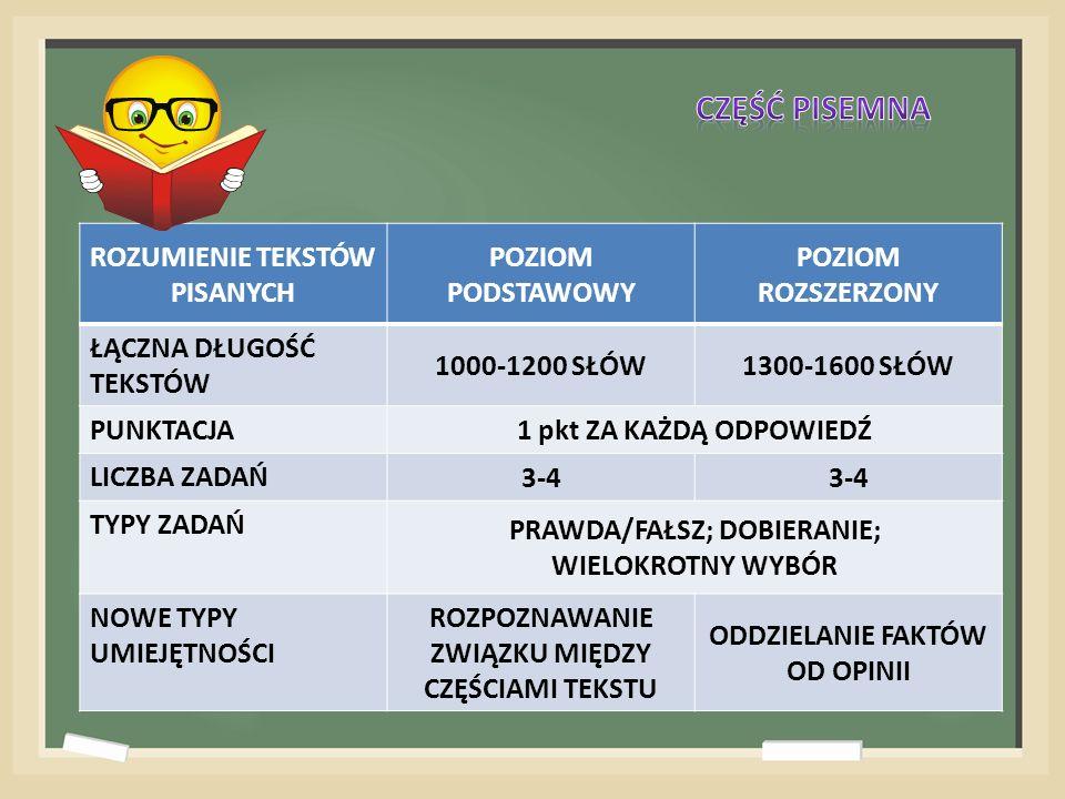 WYPOWIEDŹ PISEMNA POZIOM PODSTAWOWY POZIOM ROZSZERZONY LICZBA ZADAŃ 1 (BRAK WYBORU TEMATU) 1 (WYBÓR Z 2 TEMATÓW) DŁUGOŚĆ TEKSTÓW 80 - 130 SŁÓW200 - 250 SŁÓW FORMY TEKSTU UŻYTKOWYARGUMENTACYJNY LIST; E-MAIL; WIADOMOŚĆ NA BLOGU LUB NA FORUM LIST FORMALNY; ROZPRAWKA; ARTYKUŁ PUBLICYSTYCZNY