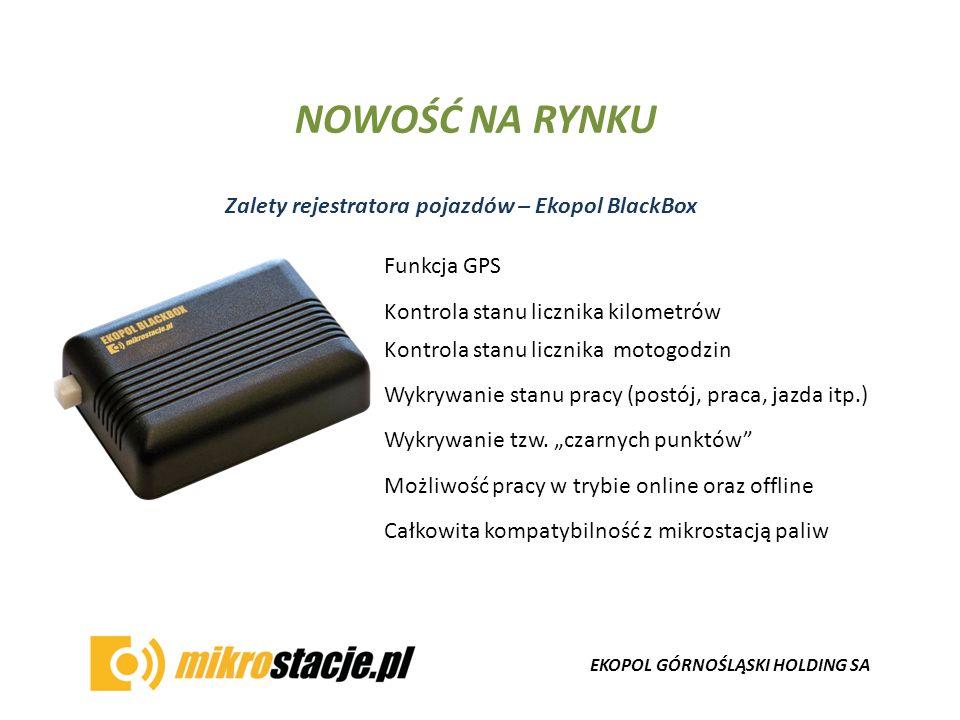 EKOPOL GÓRNOŚLĄSKI HOLDING SA NOWOŚĆ NA RYNKU Zalety rejestratora pojazdów – Ekopol BlackBox Funkcja GPS Kontrola stanu licznika kilometrów Wykrywanie