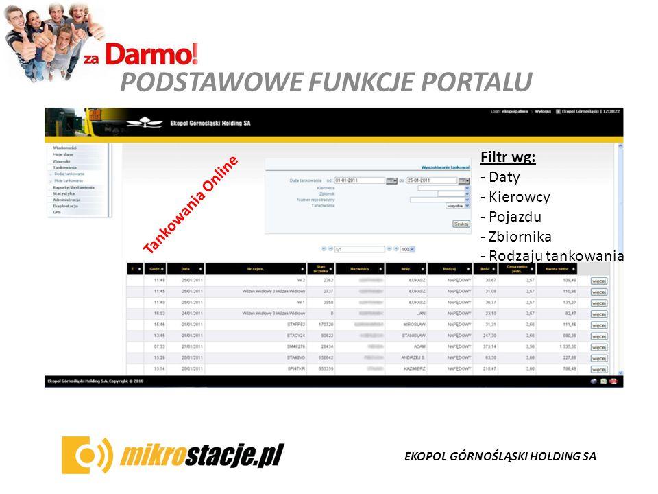 EKOPOL GÓRNOŚLĄSKI HOLDING SA PODSTAWOWE FUNKCJE PORTALU Tankowania Online Filtr wg: - Daty - Kierowcy - Pojazdu - Zbiornika - Rodzaju tankowania Eksp
