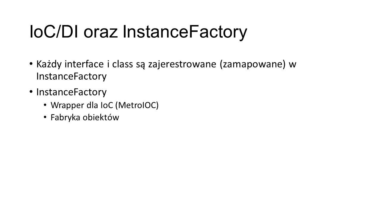 IoC/DI oraz InstanceFactory Każdy interface i class są zajerestrowane (zamapowane) w InstanceFactory InstanceFactory Wrapper dla IoC (MetroIOC) Fabryk