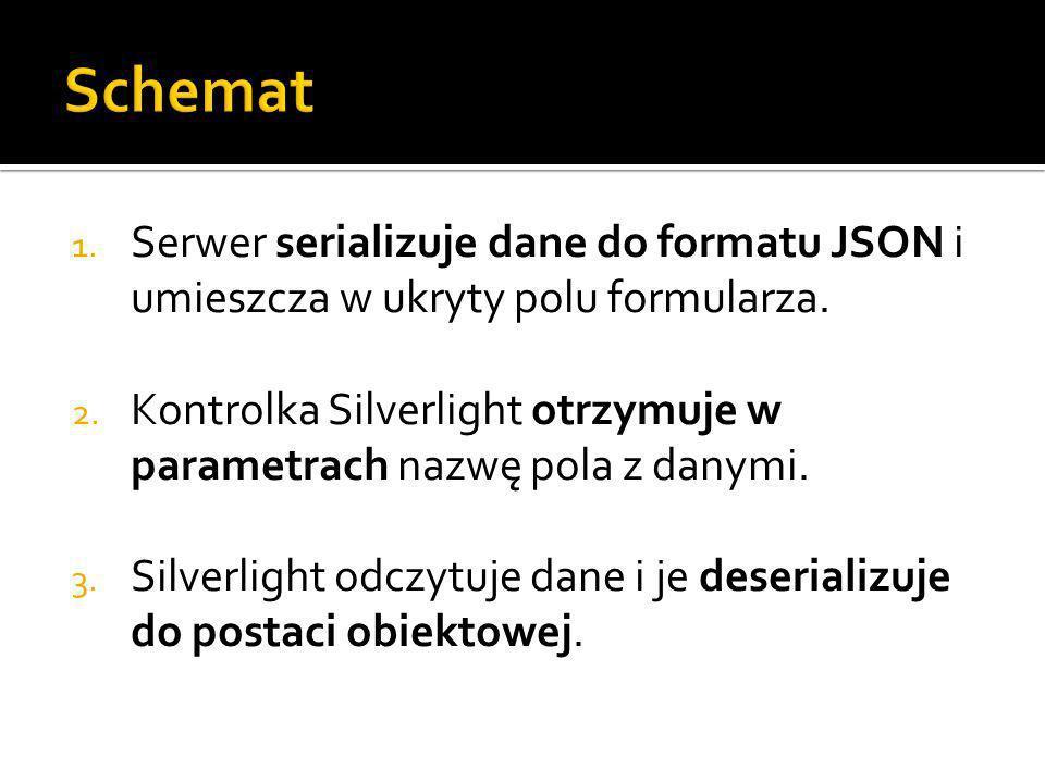 1. Serwer serializuje dane do formatu JSON i umieszcza w ukryty polu formularza.