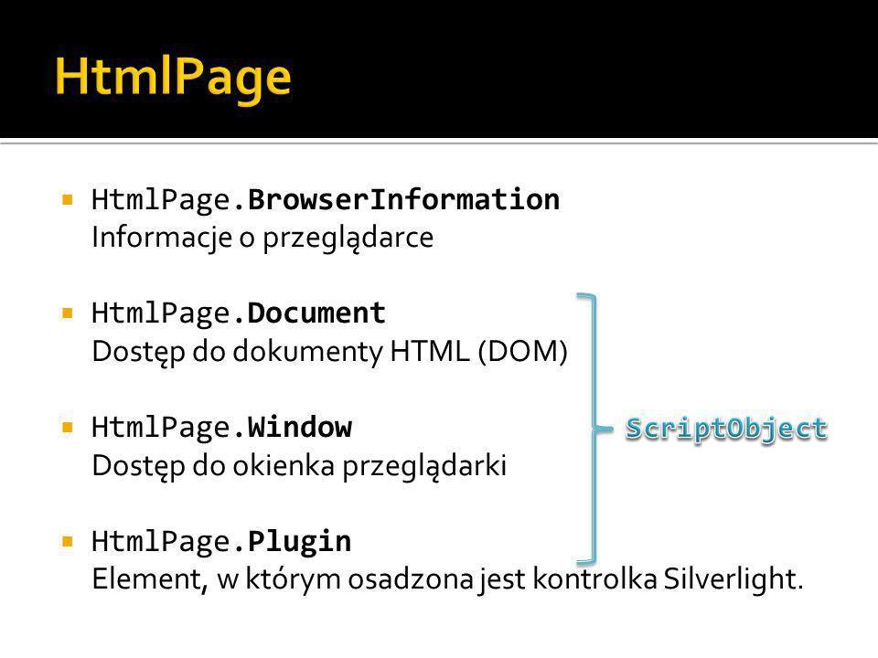 HtmlPage.BrowserInformation Informacje o przeglądarce HtmlPage.Document Dostęp do dokumenty HTML (DOM) HtmlPage.Window Dostęp do okienka przeglądarki HtmlPage.Plugin Element, w którym osadzona jest kontrolka Silverlight.