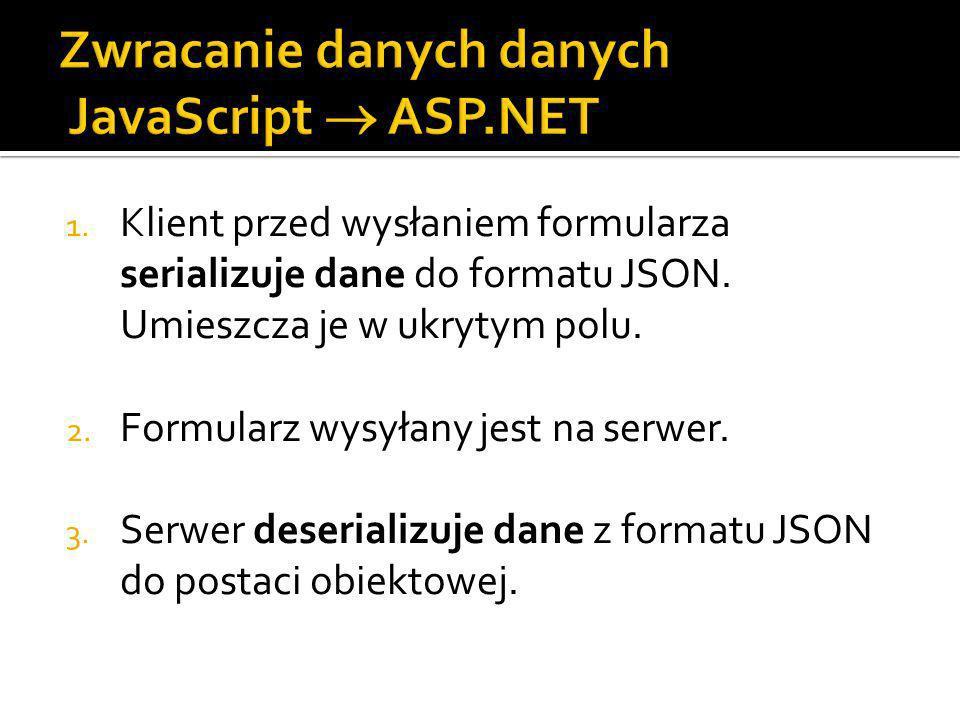 1. Klient przed wysłaniem formularza serializuje dane do formatu JSON.