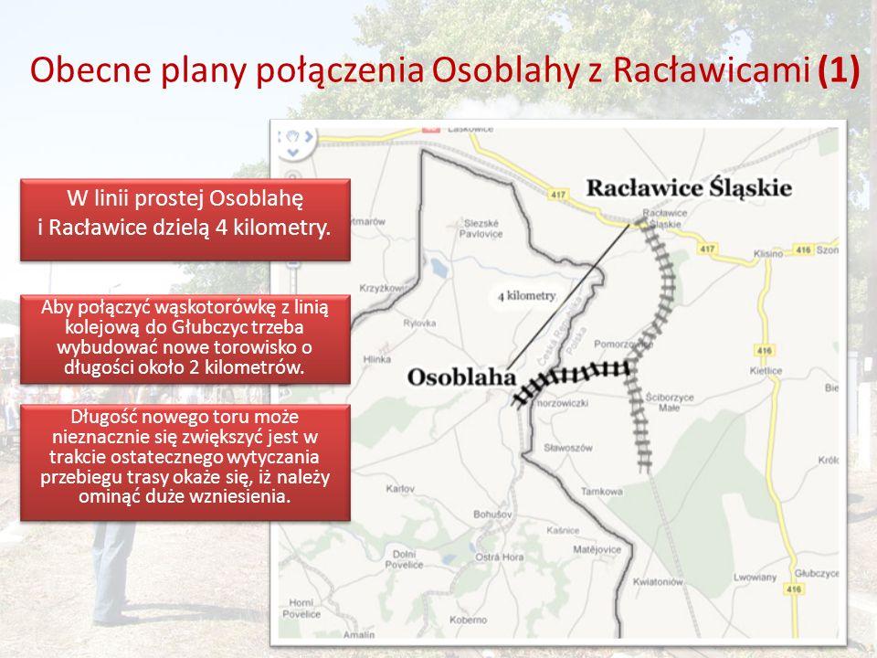 Obecne plany połączenia Osoblahy z Racławicami (1) W linii prostej Osoblahę i Racławice dzielą 4 kilometry.