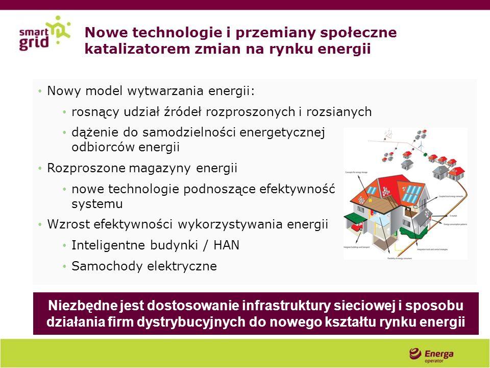 Główne wyzwania dla Energa-Operator Poprawa niezawodności, bezpieczeństwa i jakości dostaw Zwiększenie elastyczności systemu większa integracja źródeł rozproszonych (głównie OZE) z siecią Aktywizacja odbiorców optymalizacja wykorzystania energii, szczególnie w szczycie zapotrzebowania produkcja energii w źródłach rozproszonych i rozsianych Optymalizacja posiadanych zasobów, redukcja kosztów Oczekiwane zmiany w sposobie funkcjonowania sieci dystrybucyjnej Prawo unijne i krajowe Oczekiwania interesariuszy Rozwój generacji rozproszonej
