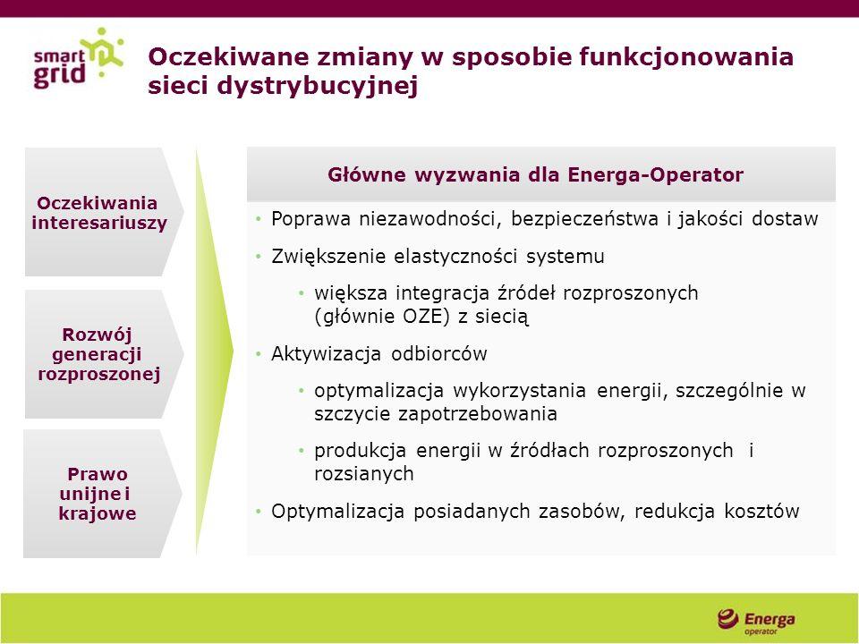 Wizja wdrożenia Sieci Inteligentnej w Energa-Operator Sieć dystrybucyjna i powiązane z nią technologie informatyczno-telekomunikacyjne integrujące w sposób inteligentny działania uczestników procesów wytwarzania, przesyłu, dystrybucji i wykorzystywania energii elektrycznej w celu poprawy niezawodności i efektywności dostaw oraz zaangażowania odbiorców w wytwarzanie energii i podnoszenie efektywności energetycznej.