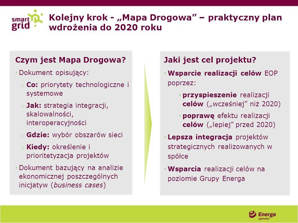 Kolejny krok - Mapa Drogowa – praktyczny plan wdrożenia do 2020 roku Czym jest Mapa Drogowa? Dokument opisujący: o Co: priorytety technologiczne i sys