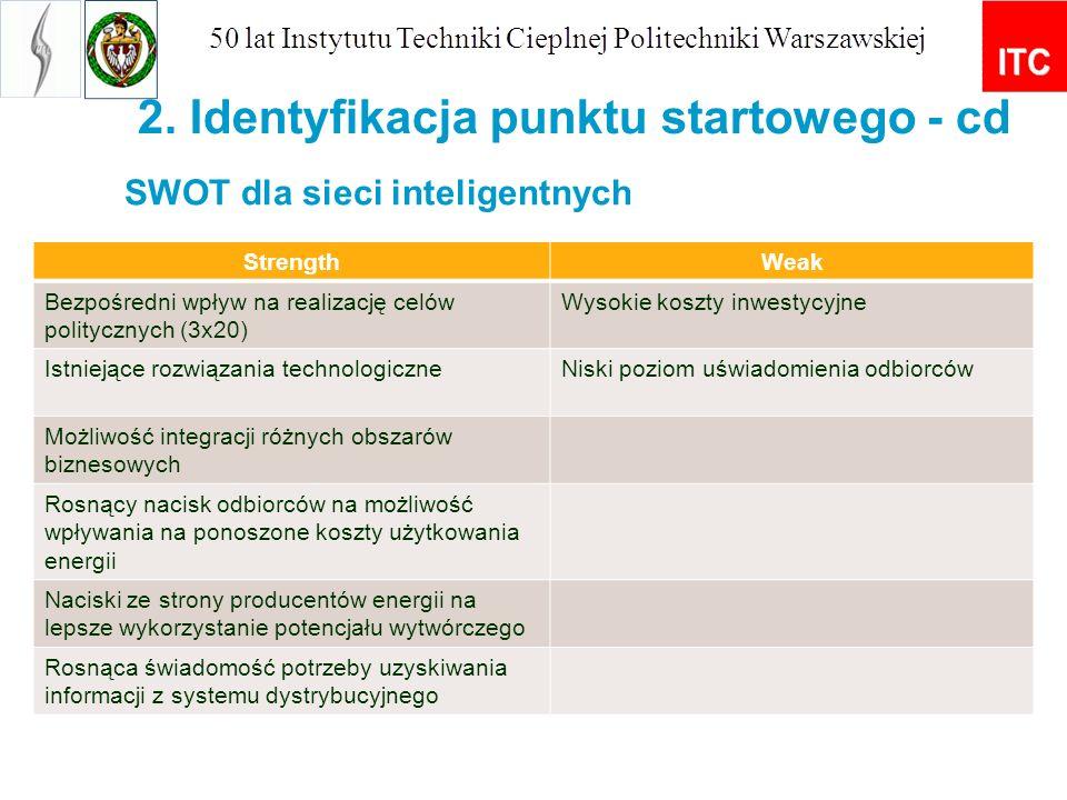 StrengthWeak Bezpośredni wpływ na realizację celów politycznych (3x20) Wysokie koszty inwestycyjne Istniejące rozwiązania technologiczneNiski poziom u